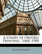 A Chart of Oxford Printing, '1468'-1900