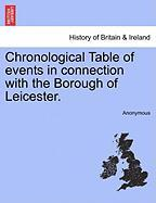 Chronological Table of Events in Connection with the Borough of Leicester.