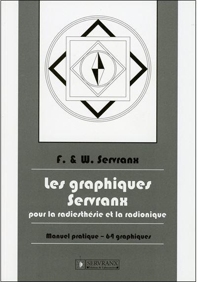 Les graphiques Servranx pour la radiesthésie et la radionique - Servranx