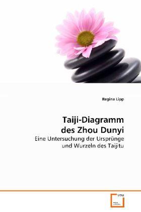 Taiji-Diagramm des Zhou Dunyi - Eine Untersuchung der Ursprünge und Wurzeln desTaijitu