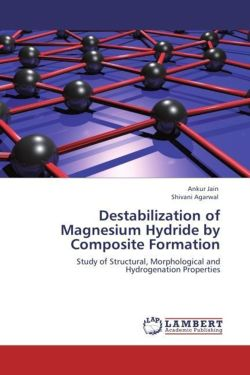 Destabilization of Magnesium Hydride by Composite Formation